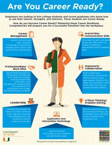 nace-career-readiness-infographic