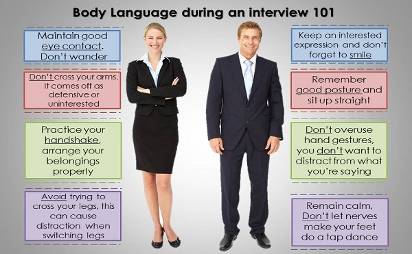 3 Body Language Tips That Will Help You Succeed In An